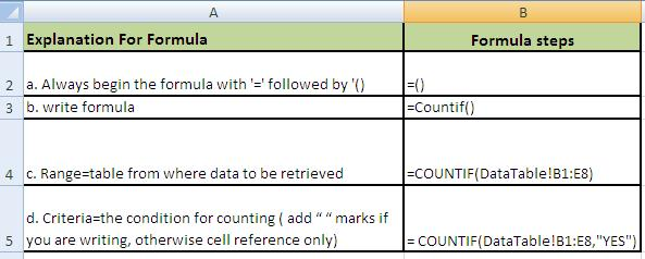 MS Excel Countif how to