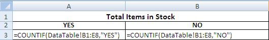 MS Excel countif Formula