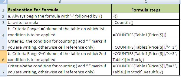 MS Excel using countifs function