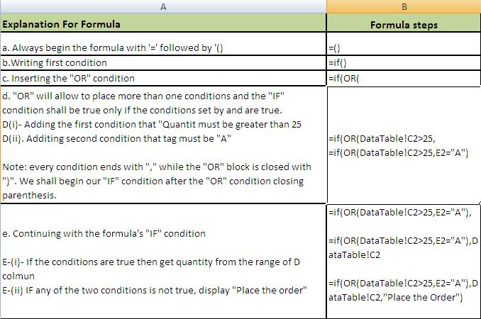 Step by step MS excel using IF OR